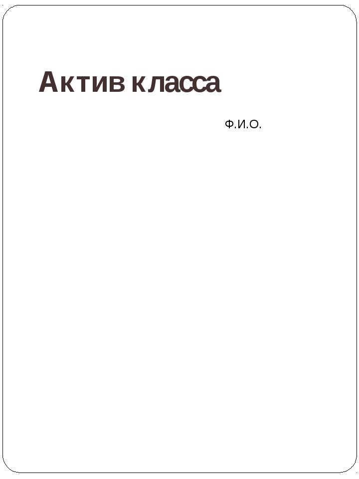 Актив класса Лаврова Ирина Александровна Ф.И.О.