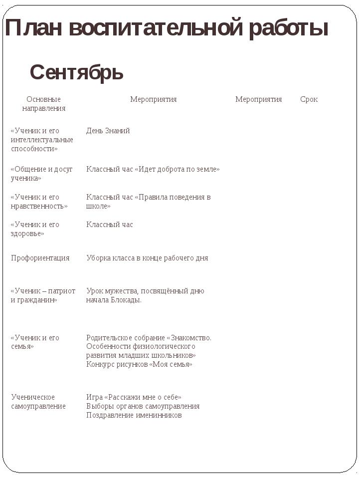 Сентябрь Лаврова Ирина Александровна План воспитательной работы Основные напр...