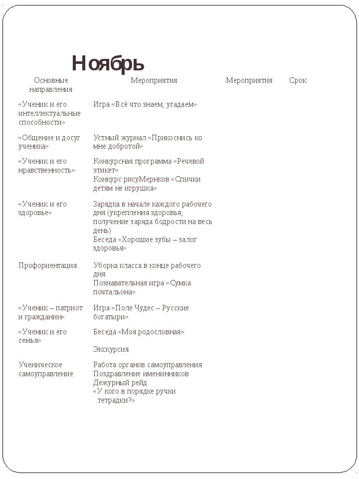 Ноябрь Лаврова Ирина Александровна Основные направления Мероприятия Мероприят...