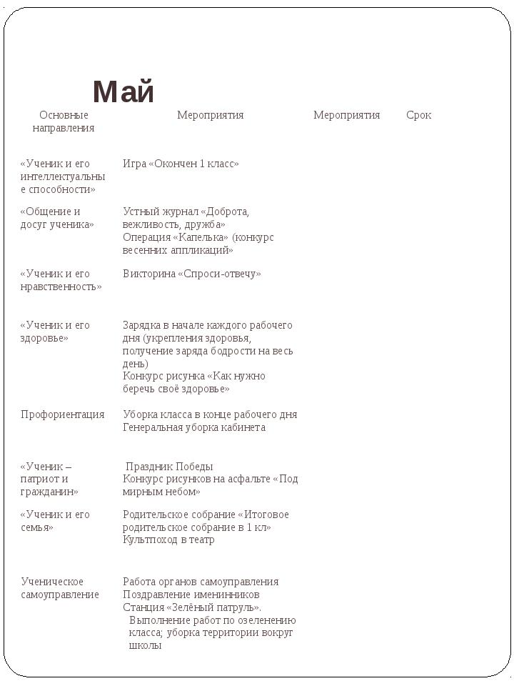 Май Лаврова Ирина Александровна Основные направления Мероприятия Мероприятия...