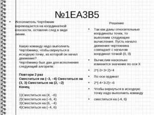 №1EA3B5 Исполнитель Чертёжник перемещается на координатной плоскости, оставля
