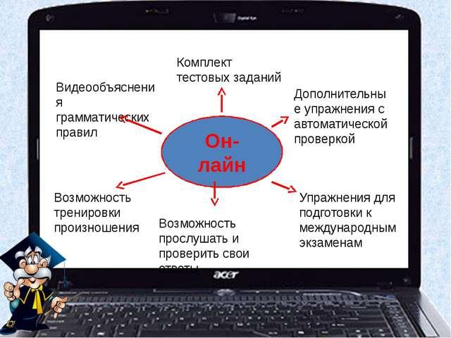 Он-лайн Видеообъяснения грамматических правил Комплект тестовых заданий Допо...