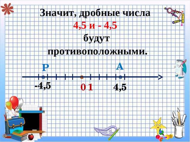 Значит, дробные числа 4,5 и - 4,5 будут 0 1 Р 4,5 -4,5 А противоположными.
