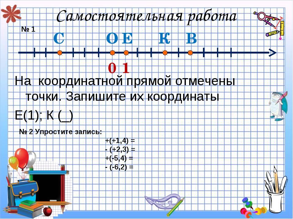 Самостоятельная работа На координатной прямой отмечены точки. Запишите их коо...