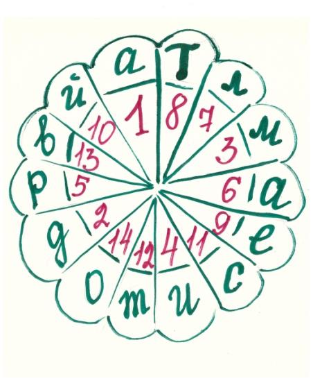 C:\Users\1\Documents\мои документы\власова\мероприятия\игры по спб\математический Петербург\5.jpeg