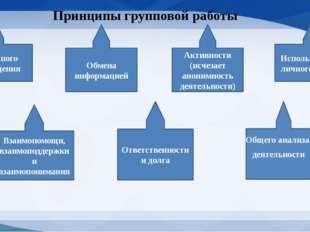 Принципы групповой работы Взаимного обогащения Обмена информацией Взаимопомощ