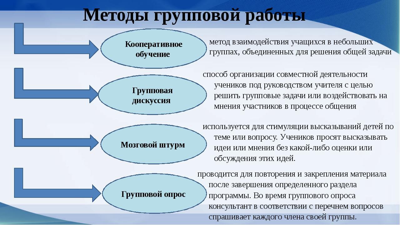 Методы групповой работы Кооперативное обучение Групповая дискуссия Мозговой ш...