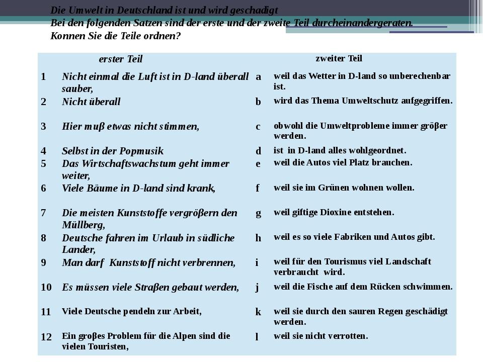 Die Umwelt in Deutschland ist und wird geschadigt Bei den folgenden Satzen si...