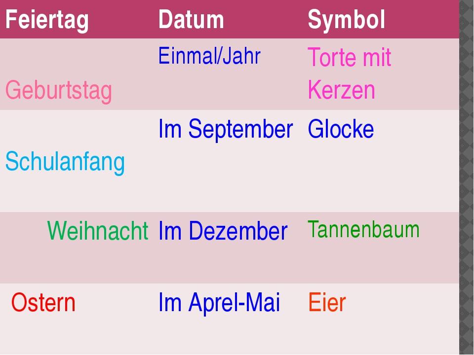 Feiertag Datum Symbol Geburtstag Einmal/Jahr TortemitKerzen Schulanfang ImSep...