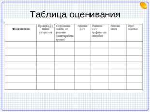 Таблица оценивания