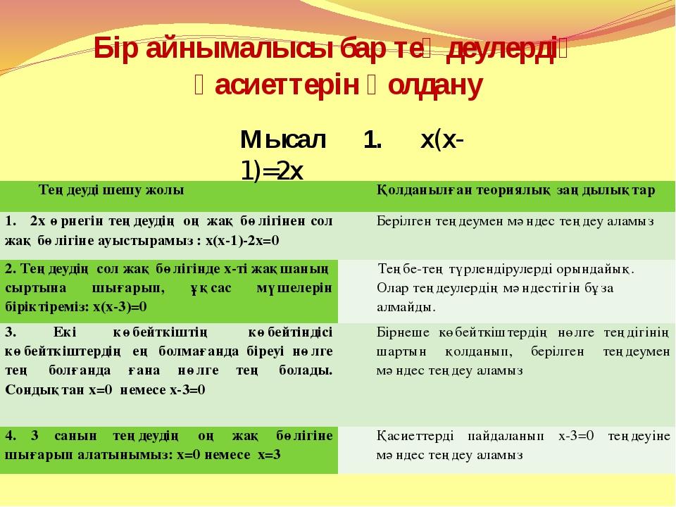 Бір айнымалысы бар теңдеулердің қасиеттерін қолдану Мысал 1. x(х-1)=2x Теңдеу...
