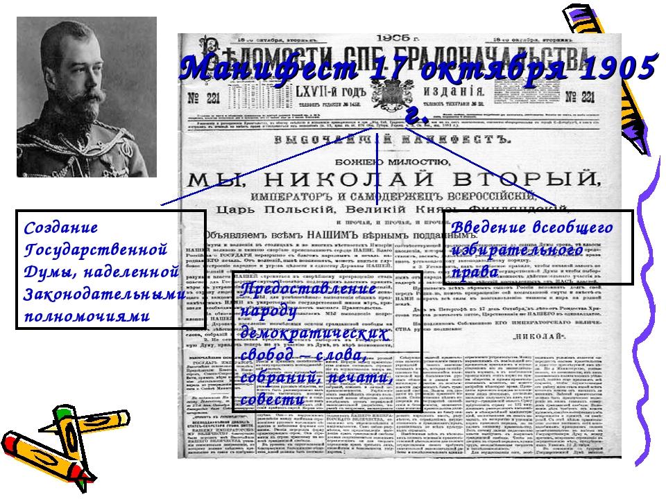 Манифест 17 октября 1905 г. Введение всеобщего избирательного права Предостав...