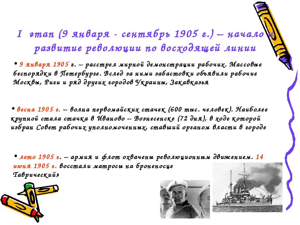 I этап (9 января - сентябрь 1905 г.) – начало и развитие революции по восходя...