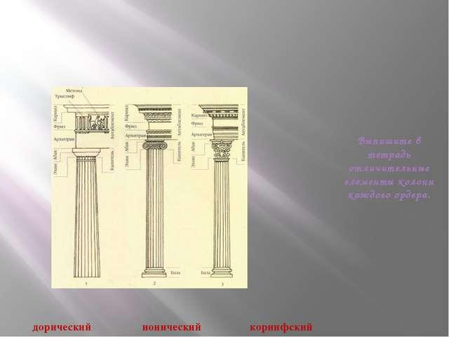 дорический ионический коринфский Выпишите в тетрадь отличительные элементы ко...