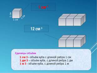 1 см 1 см 1 см 1 см 3 12 см 3 1 см 3 - объём куба с длиной ребра 1 см 1 дм 3