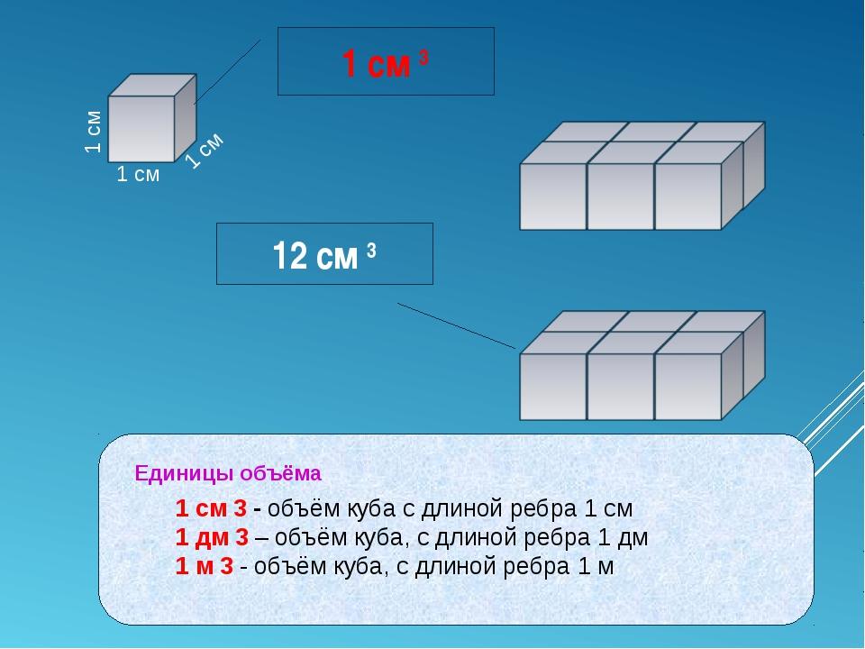 1 см 1 см 1 см 1 см 3 12 см 3 1 см 3 - объём куба с длиной ребра 1 см 1 дм 3...