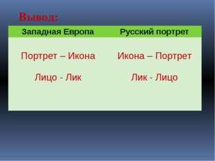 Вывод: Западная Европа Русский портрет Портрет – Икона Лицо - Лик Икона – Пор