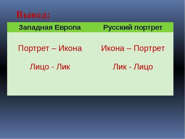 Вывод: Западная Европа Русский портрет Портрет – Икона Лицо - Лик Икона – Пор...