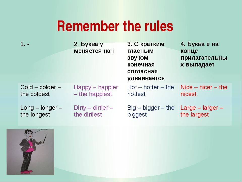 Remember the rules 1.- 2.Букваyменяется наi 3.С кратким гласным звуком конечн...
