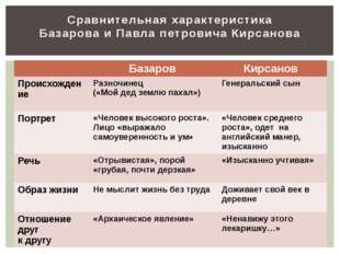 Отношение к любви базарова и кирсанова в романе отцы