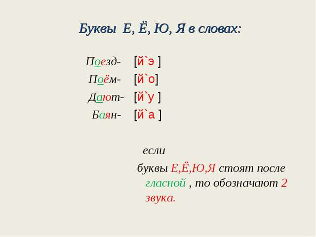 Буквы Е, Ё, Ю, Я в словах: Поезд- Поём- Дают- Баян- [й`э ] [й`о] [й`у ] [й`а...