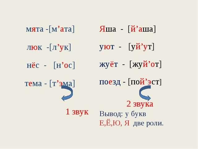 мята -[м'ата] люк -[л'ук] нёс - [н'ос] тема - [т'эма] 1 звук Яша - [й'аша] у...