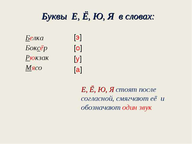 Буквы Е, Ё, Ю, Я в словах: Белка Боксёр Рюкзак Мясо [э] [о] [у] [а] Е, Ё, Ю,...