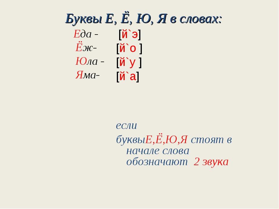 Буквы Е, Ё, Ю, Я в словах: Еда - Ёж- Юла - Яма- [й`э] [й`о ] [й`у ] [й`а] есл...