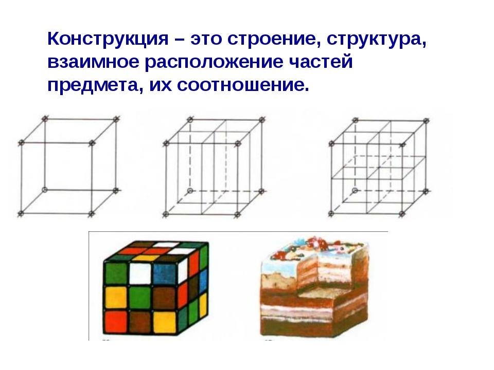 Конструкция – это строение, структура, взаимное расположение частей предмета,...