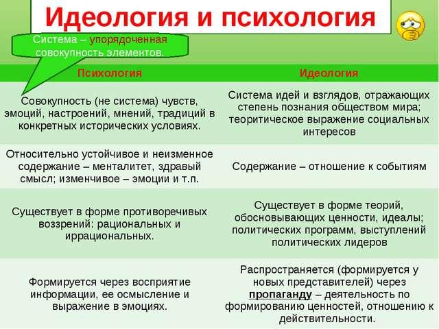 Идеология и психология Система – упорядоченная совокупность элементов. Психол...