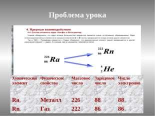 Проблема урока Химический элементФизические свойства Массовое числоЗарядов