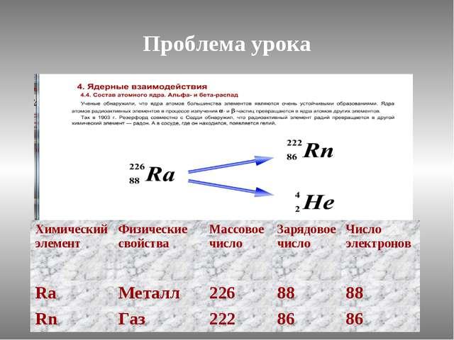 Проблема урока Химический элементФизические свойства Массовое числоЗарядов...