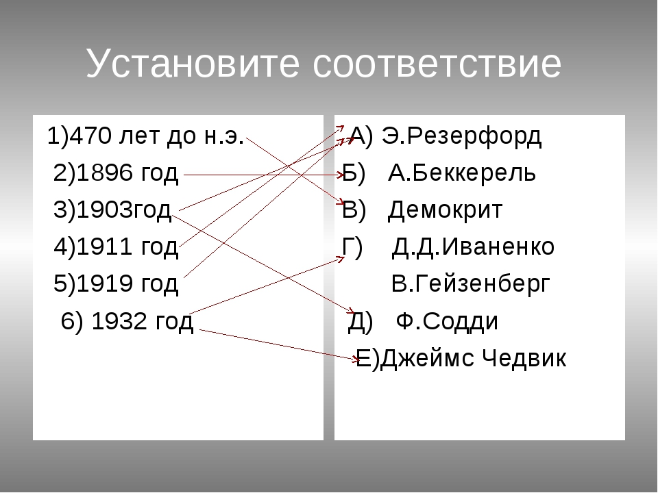 Установите соответствие 1)470 лет до н.э. 2)1896 год 3)1903год 4)1911 год 5)1...
