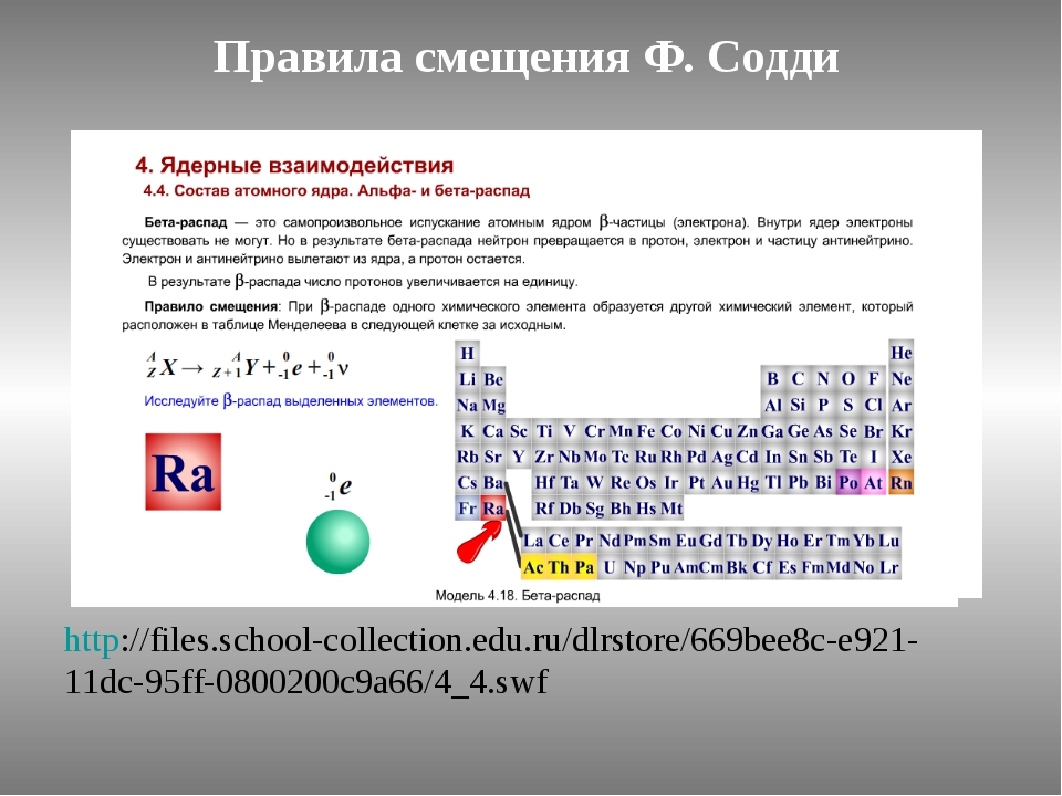 Правила смещения Ф. Содди http://files.school-collection.edu.ru/dlrstore/669b...