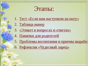 Этапы: Тест «Если вам наступили на ногу» Таблица манер «Этикет в вопросах и о