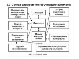 2.2 Состав электронного обучающего комплекса