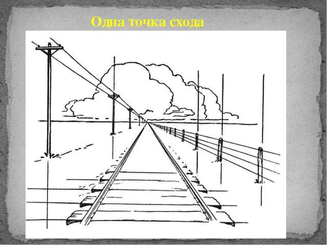 Одна точка схода