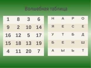 Волшебная таблица 1 8 3 6 9 2 10 14 16 12 5 17 15 18 13 19 4 11 20 7 Н А Р О