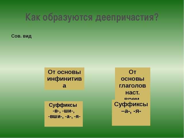 Как образуются деепричастия? От основы глаголов наст. врем. От основы инфинит...