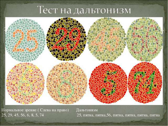 Нормальное зрение ( Слева на право) Дальтонизм 25, 29, 45, 56, 6, 8, 5, 74 25...