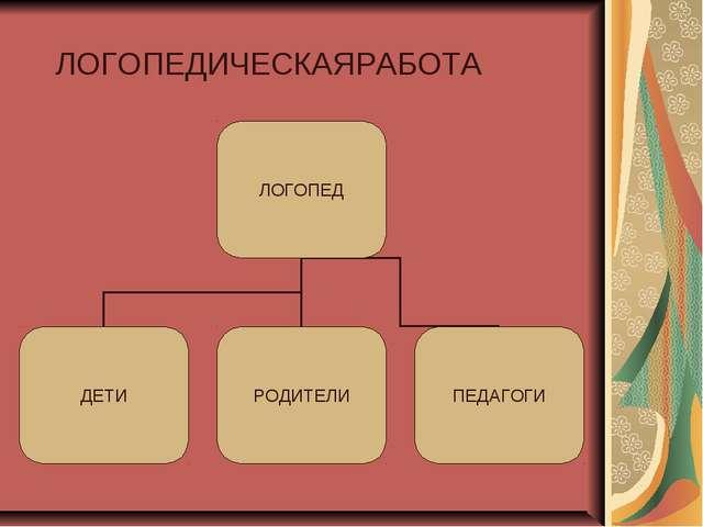 ЛОГОПЕДИЧЕСКАЯРАБОТА