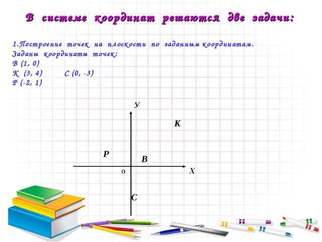В системе координат решаются две задачи: 1.Построение точек на плоскости по з...