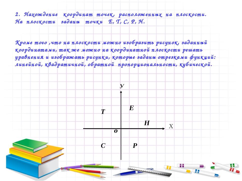 2. Нахождение координат точек, расположенных на плоскости. На плоскости задан...