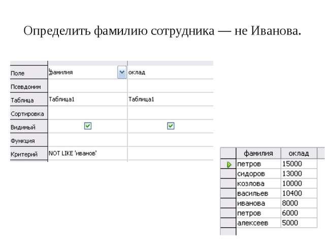 Определить фамилию сотрудника — не Иванова.
