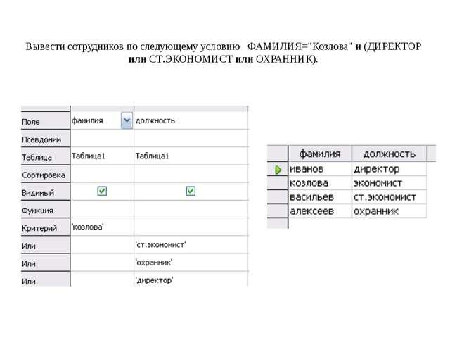 """Вывести сотрудников по следующему условию ФАМИЛИЯ=""""Козлова"""" и (ДИРЕКТОР или С..."""