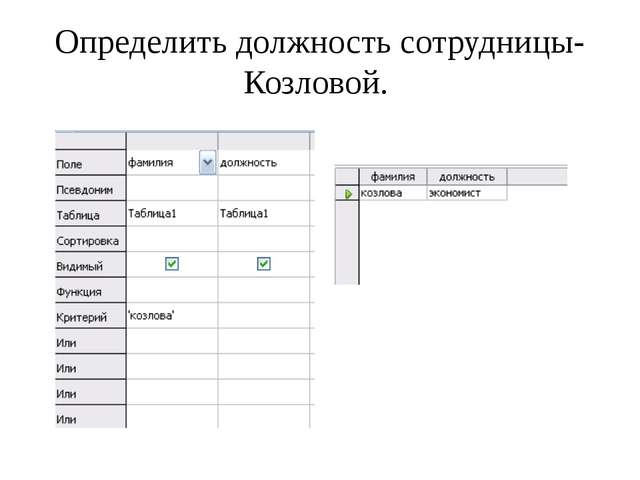 Определить должность сотрудницы- Козловой.