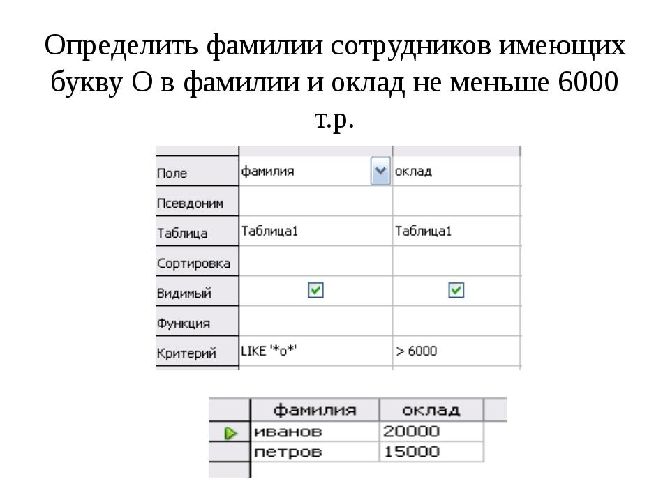 Определить фамилии сотрудников имеющих букву О в фамилии и оклад не меньше 60...