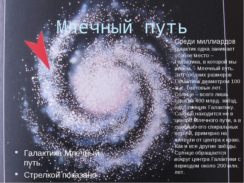 МЛЕЧНЫЙ ПУТЬ Млечный путь Среди миллиардов галактик одна занимает особое мест...