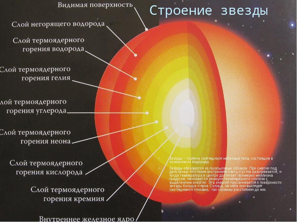 Строение звезды Строение звезды Звёзды – горячие светящиеся небесные тела, со...