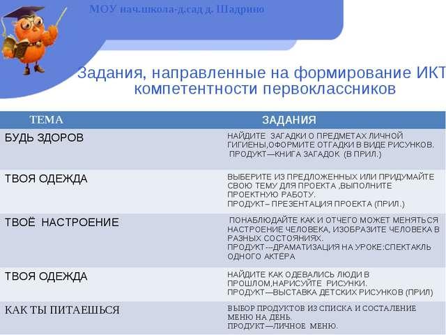 Задания, направленные на формирование ИКТ-компетентности первоклассников МОУ...